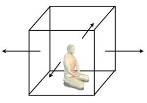 matrix martial arts graph