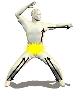 matrix martial arts